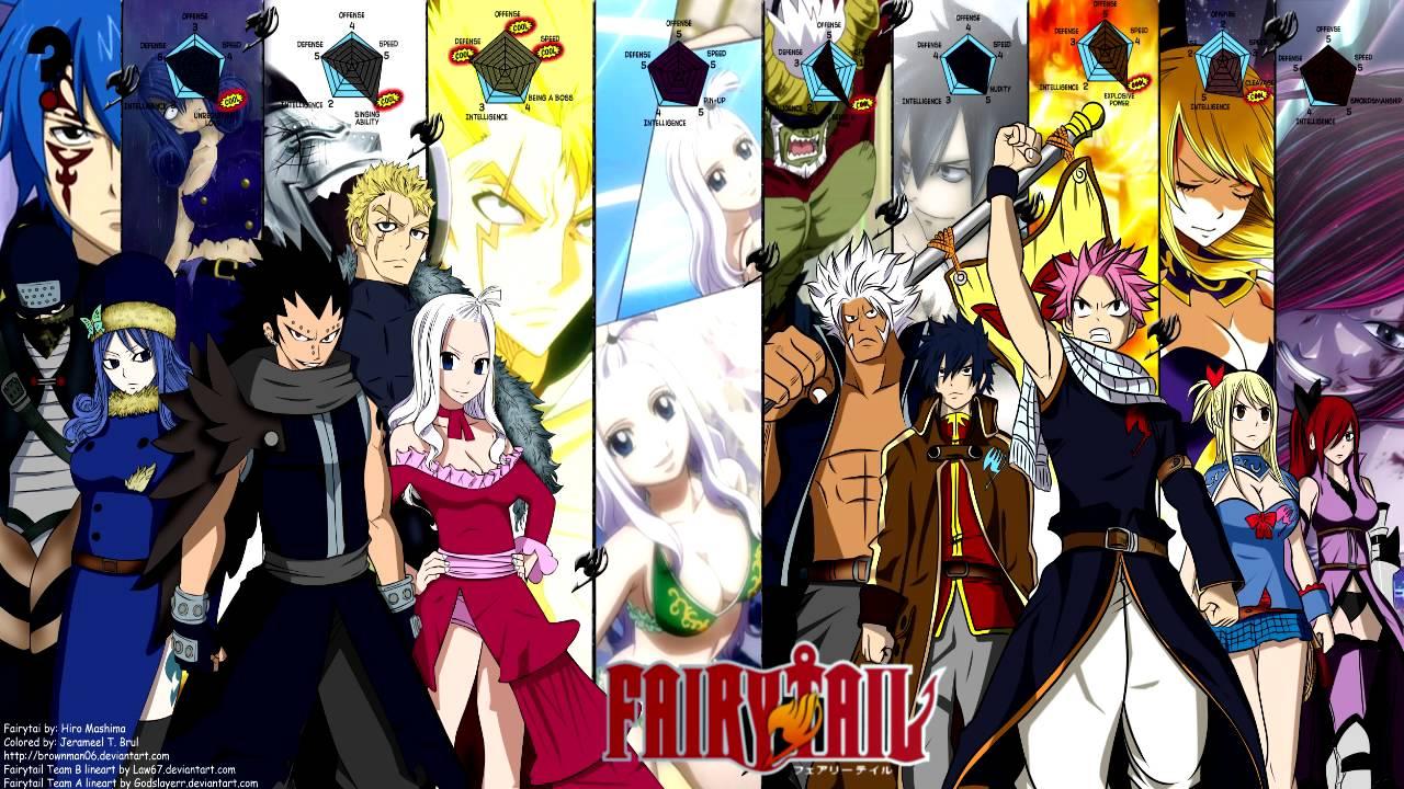 Fairy Tail ภาค7